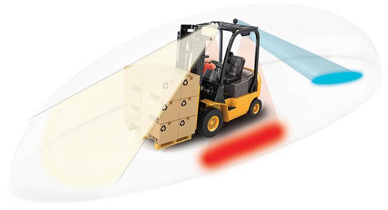 Forklift Spotter 360 Dome x 800px 2 - Forklift Safety
